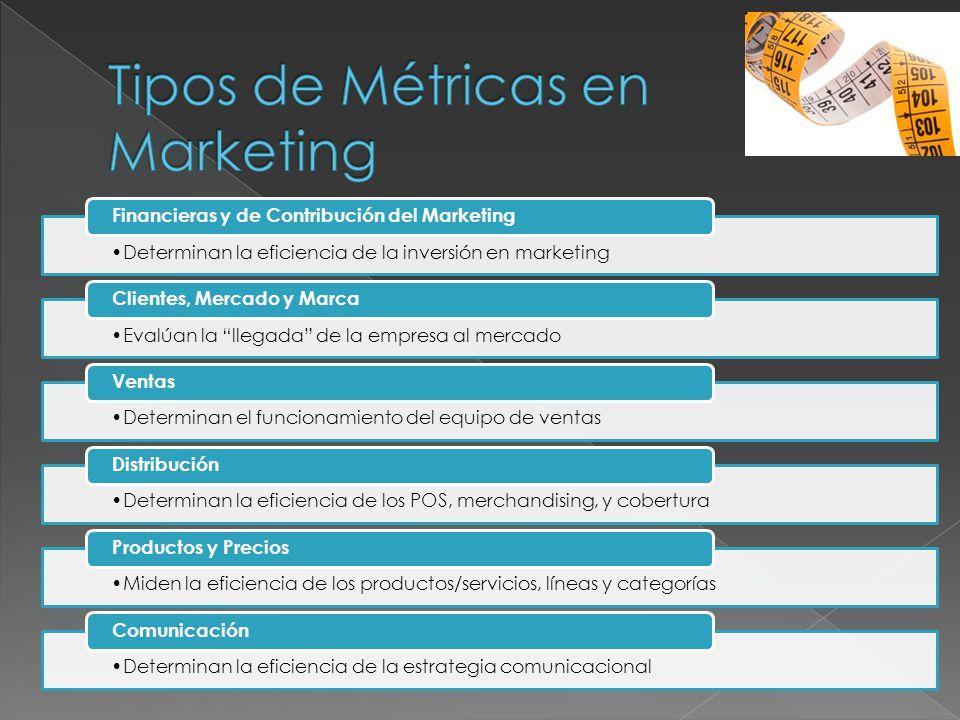 Determinan la eficiencia de la inversión en marketing Financieras y de Contribución del Marketing Evalúan la llegada de la empresa al mercado Clientes