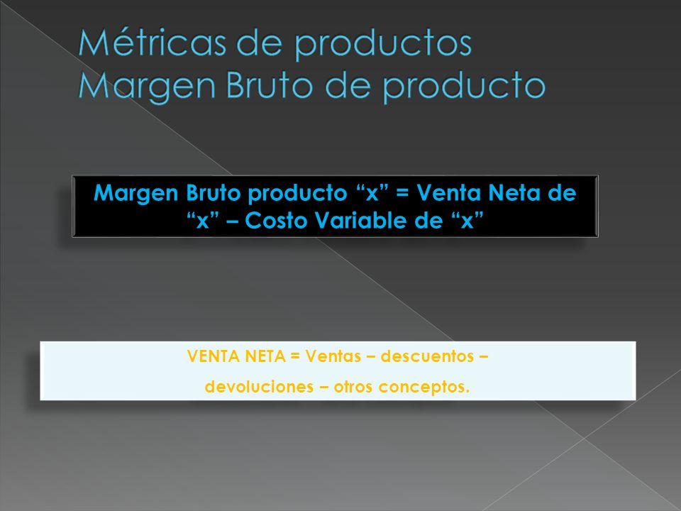 Margen Bruto producto x = Venta Neta de x – Costo Variable de x VENTA NETA = Ventas – descuentos – devoluciones – otros conceptos. VENTA NETA = Ventas