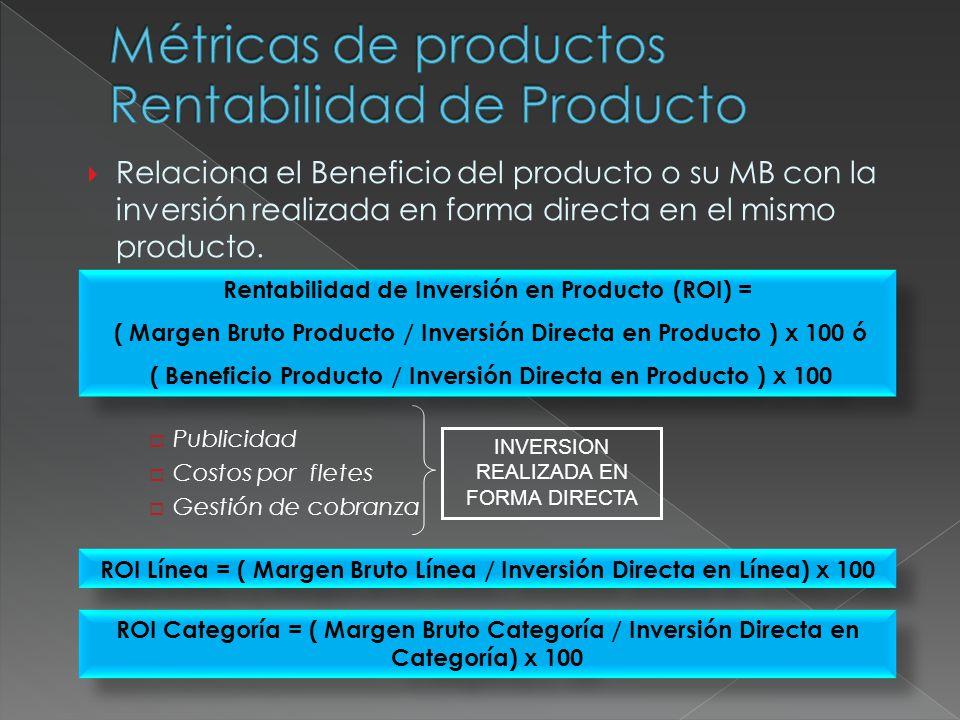 Relaciona el Beneficio del producto o su MB con la inversión realizada en forma directa en el mismo producto. Publicidad Costos por fletes Gestión de