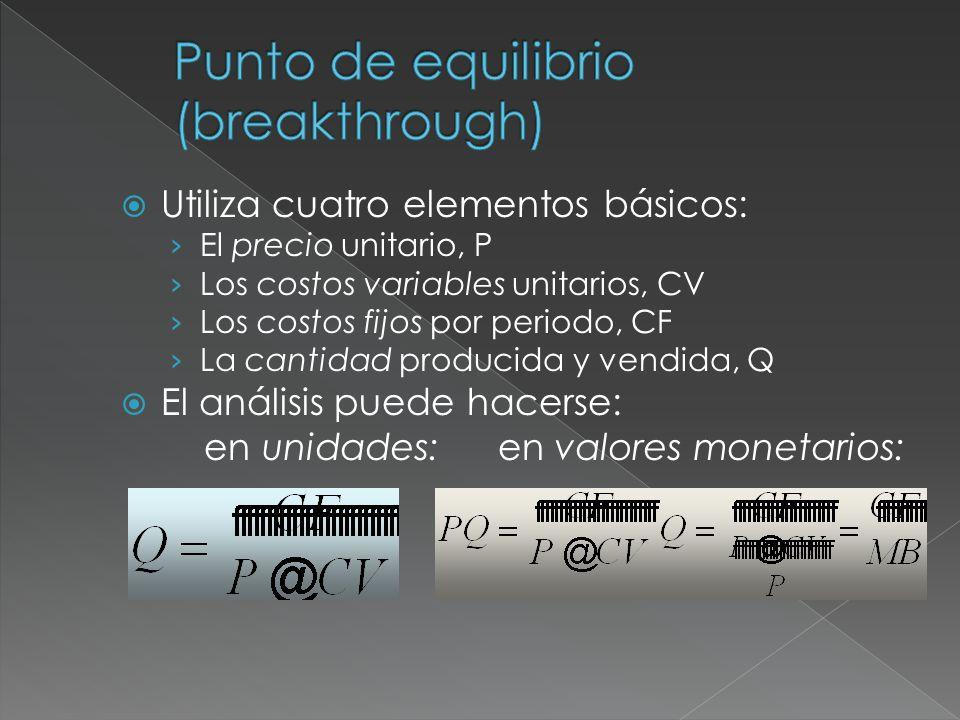 Utiliza cuatro elementos básicos: El precio unitario, P Los costos variables unitarios, CV Los costos fijos por periodo, CF La cantidad producida y ve