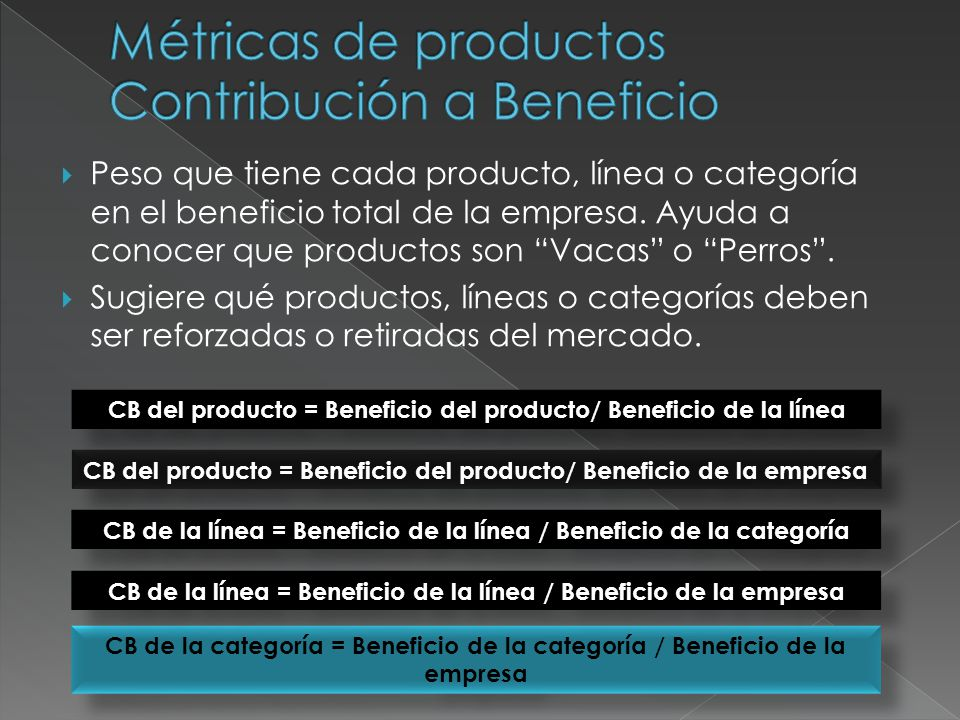 Peso que tiene cada producto, línea o categoría en el beneficio total de la empresa. Ayuda a conocer que productos son Vacas o Perros. Sugiere qué pro