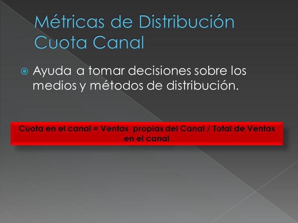 Ayuda a tomar decisiones sobre los medios y métodos de distribución. Cuota en el canal = Ventas propias del Canal / Total de Ventas en el canal