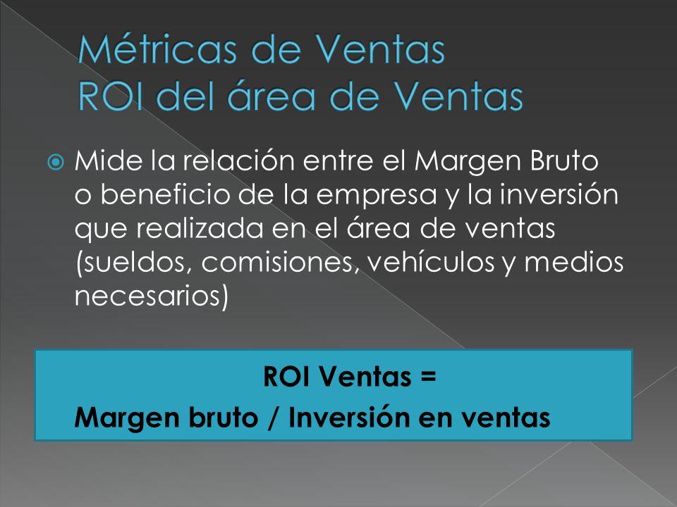 Mide la relación entre el Margen Bruto o beneficio de la empresa y la inversión que realizada en el área de ventas (sueldos, comisiones, vehículos y m