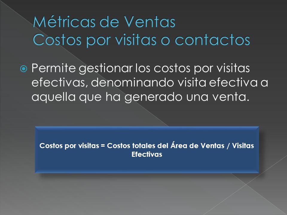 Permite gestionar los costos por visitas efectivas, denominando visita efectiva a aquella que ha generado una venta. Costos por visitas = Costos total