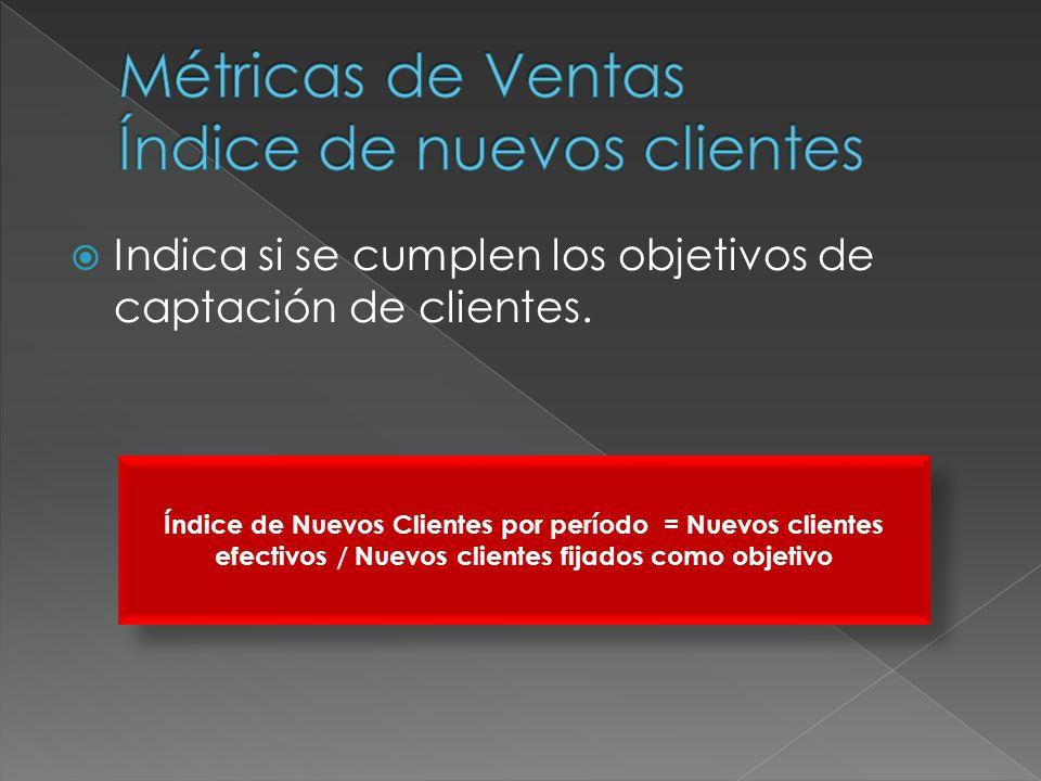Indica si se cumplen los objetivos de captación de clientes. Índice de Nuevos Clientes por período = Nuevos clientes efectivos / Nuevos clientes fijad