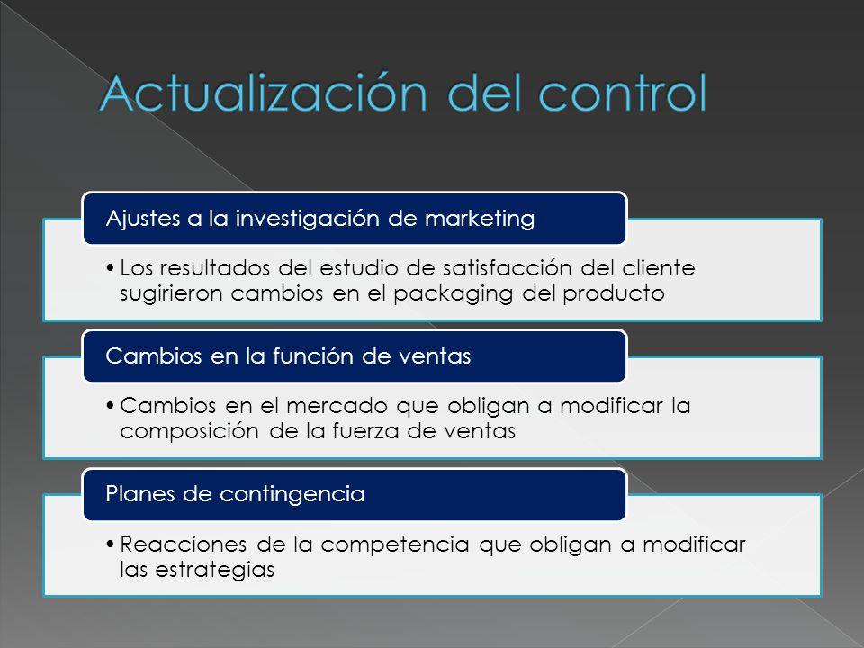 Los resultados del estudio de satisfacción del cliente sugirieron cambios en el packaging del producto Ajustes a la investigación de marketing Cambios