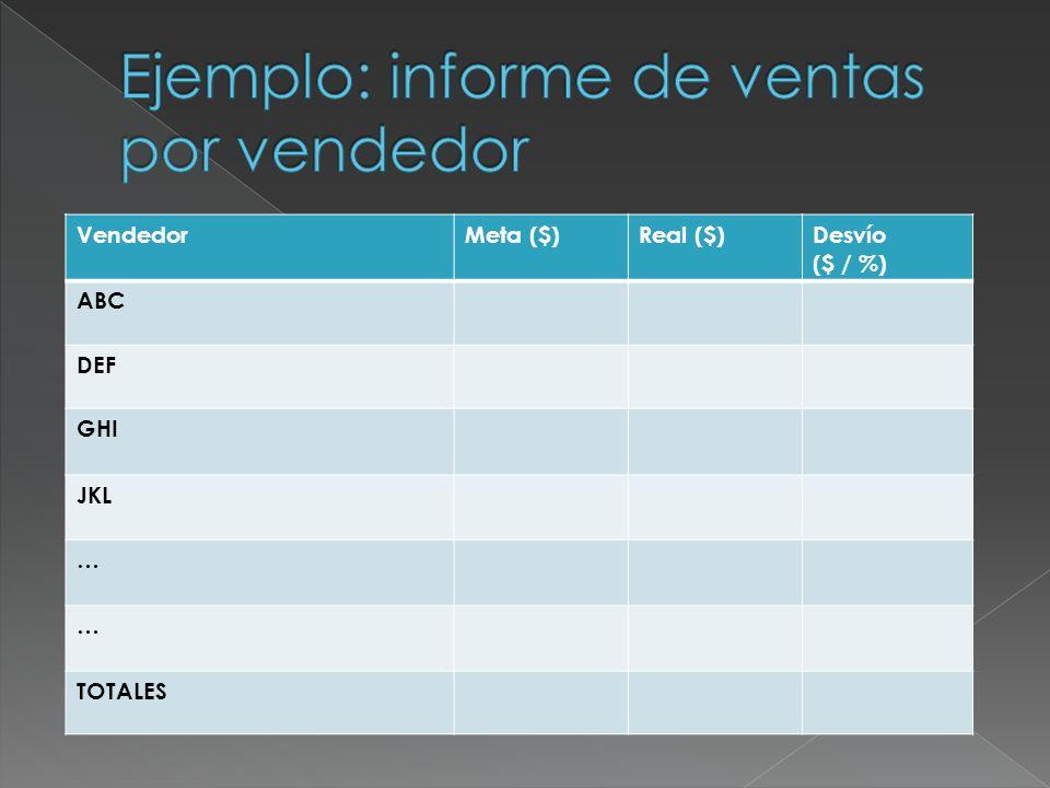 VendedorMeta ($)Real ($)Desvío ($ / %) ABC DEF GHI JKL … … TOTALES