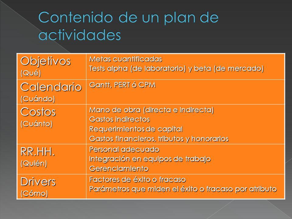 Objetivos(Qué) Metas cuantificadas Tests alpha (de laboratorio) y beta (de mercado) Calendario(Cuándo) Gantt, PERT ó CPM Costos(Cuánto) Mano de obra (