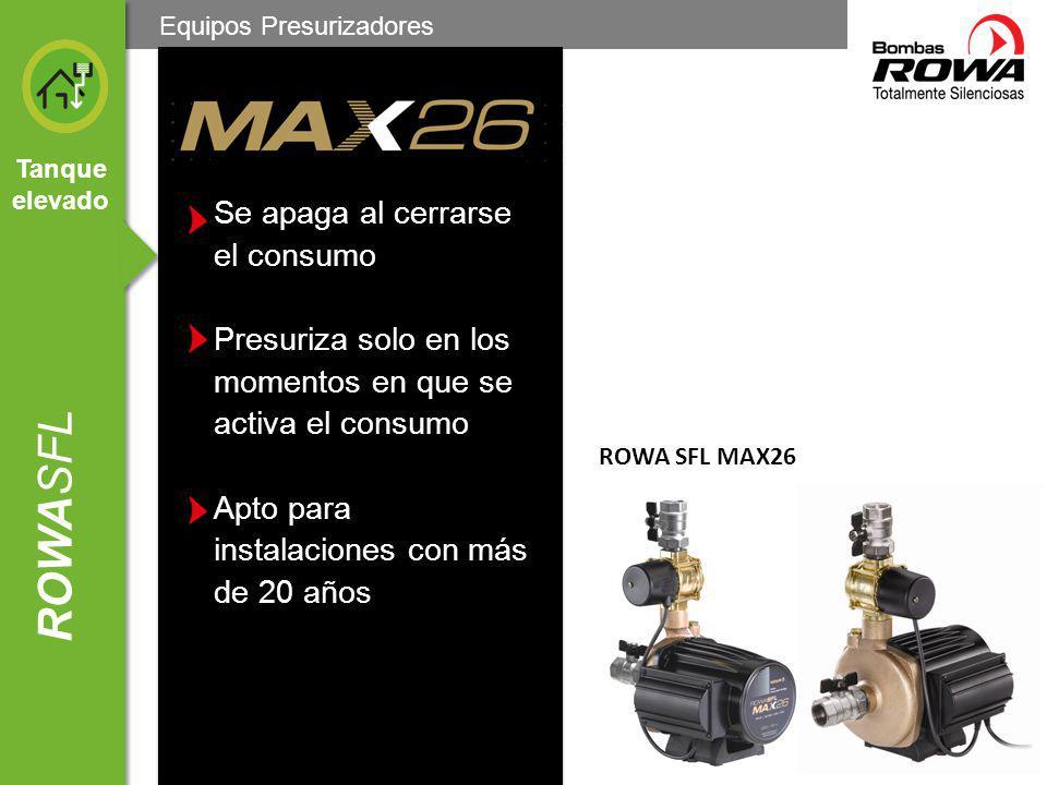 Tanque Cistern a ROWAPRESS Para instalaciones de 1 a 3 baños Hasta 3 plantas Para instalaciones con tanque elevado o cisterna Equipada con sistema RPX, que no requiere regulación alguna ROWA PRESS MAX26 Equipos Presurizadores