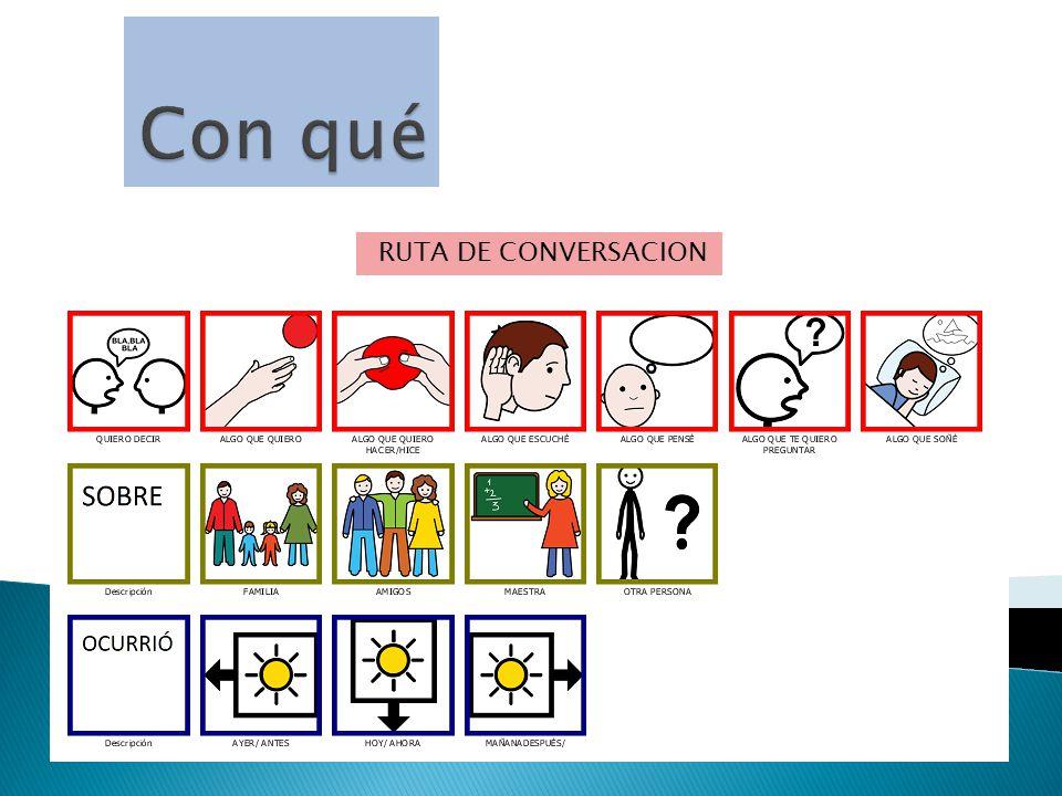 RUTA DE CONVERSACION