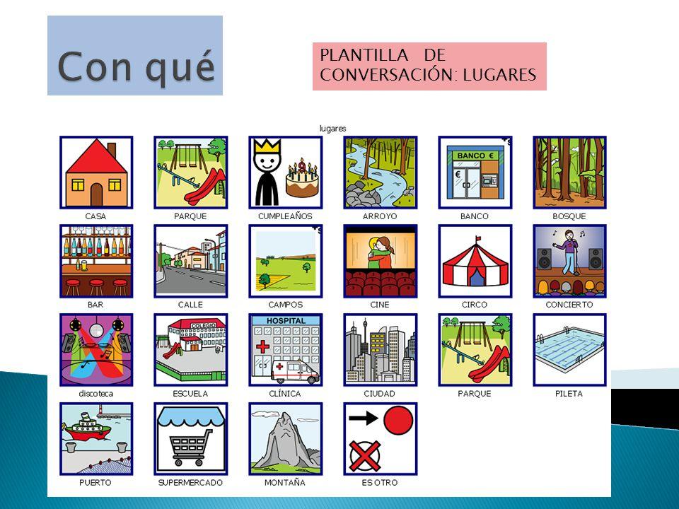 PLANTILLA DE CONVERSACIÓN: LUGARES