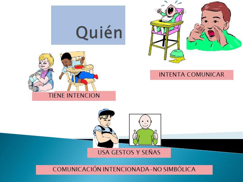 COMUNICACIÓN INTENCIONADA-NO SIMBÓLICA INTENTA COMUNICAR TIENE INTENCION USA GESTOS Y SEÑAS