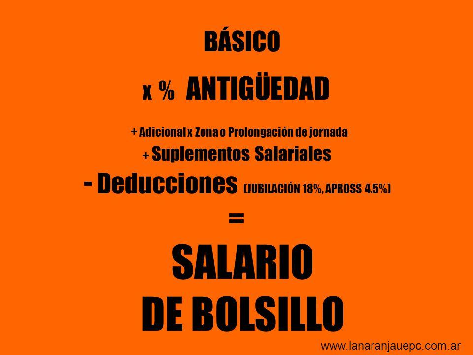 BÁSICO X % ANTIGÜEDAD + Adicional x Zona o Prolongación de jornada + Suplementos Salariales - Deducciones (JUBILACIÓN 18%, APROSS 4.5%) = SALARIO DE B