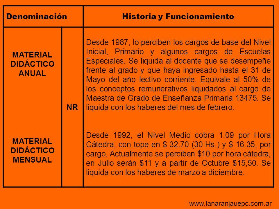 DenominaciónHistoria y Funcionamiento MATERIAL DIDÁCTICO ANUAL MATERIAL DIDÁCTICO MENSUAL NR Desde 1987, lo perciben los cargos de base del Nivel Inic