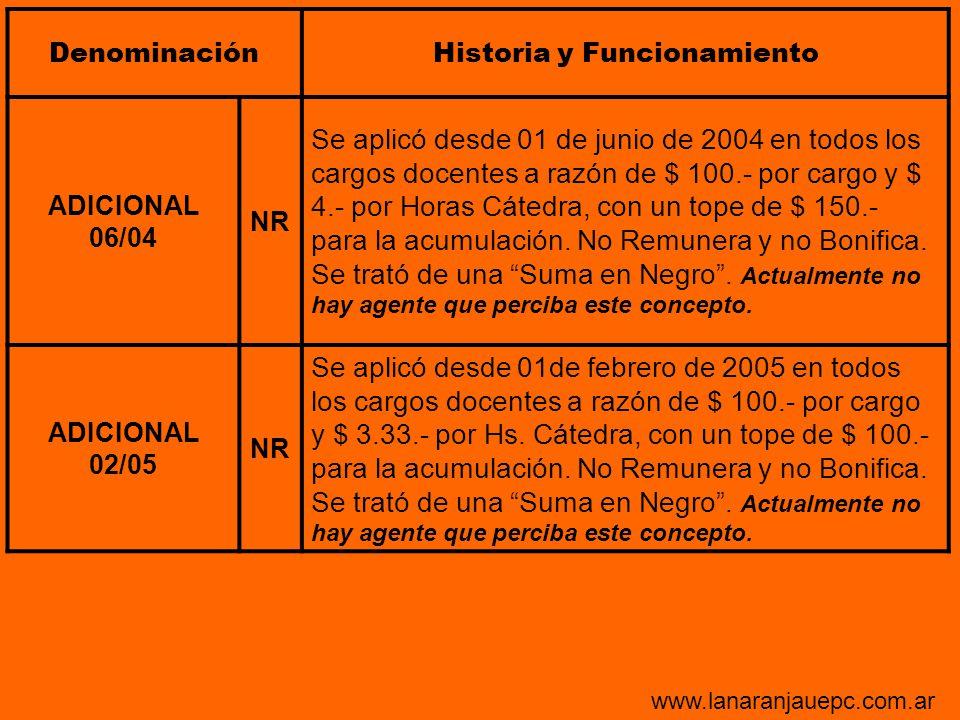 DenominaciónHistoria y Funcionamiento ADICIONAL 06/04 NR Se aplicó desde 01 de junio de 2004 en todos los cargos docentes a razón de $ 100.- por cargo