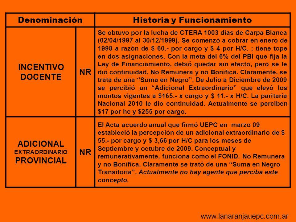 DenominaciónHistoria y Funcionamiento INCENTIVO DOCENTE NR Se obtuvo por la lucha de CTERA 1003 días de Carpa Blanca (02/04/1997 al 30/12/1999). Se co
