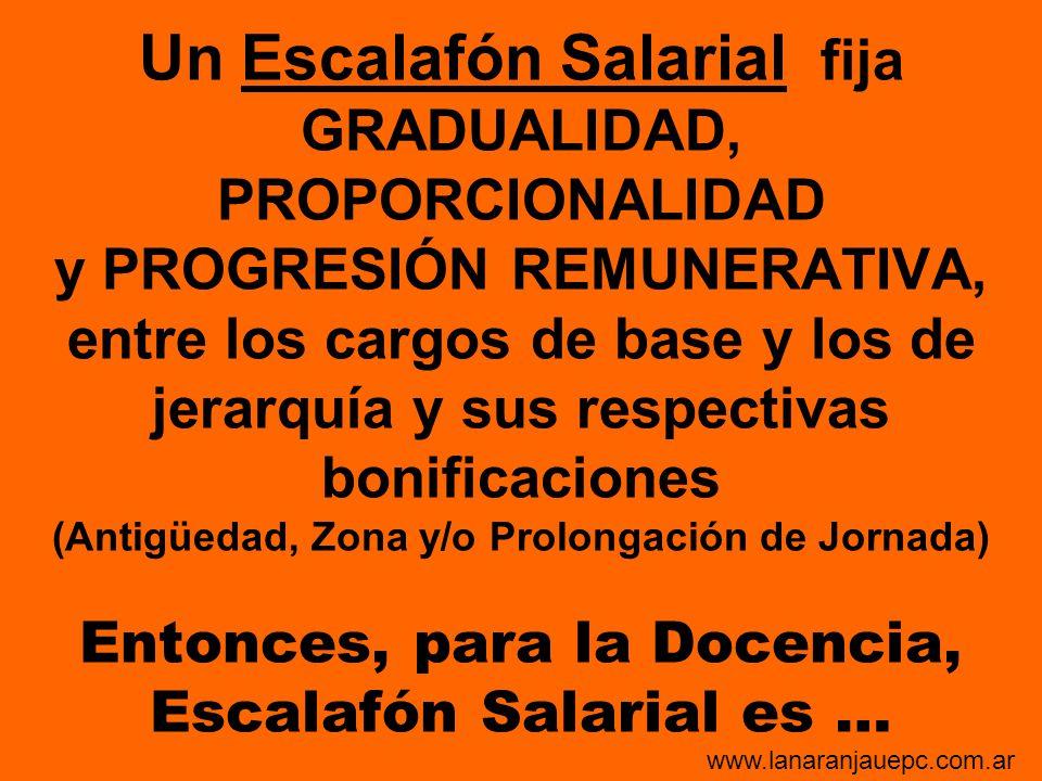 Un Escalafón Salarial fija GRADUALIDAD, PROPORCIONALIDAD y PROGRESIÓN REMUNERATIVA, entre los cargos de base y los de jerarquía y sus respectivas boni