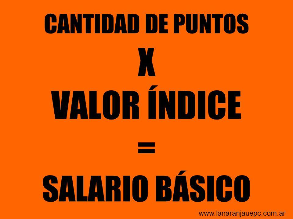 CANTIDAD DE PUNTOS X VALOR ÍNDICE = SALARIO BÁSICO www.lanaranjauepc.com.ar