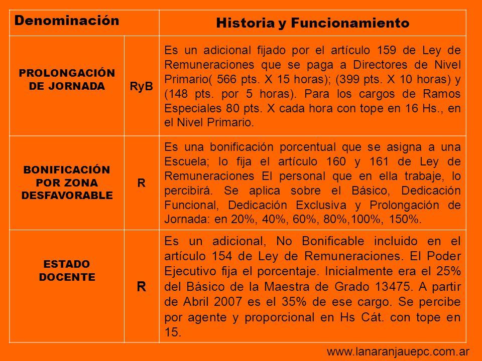 Denominación Historia y Funcionamiento PROLONGACIÓN DE JORNADA RyB Es un adicional fijado por el artículo 159 de Ley de Remuneraciones que se paga a D