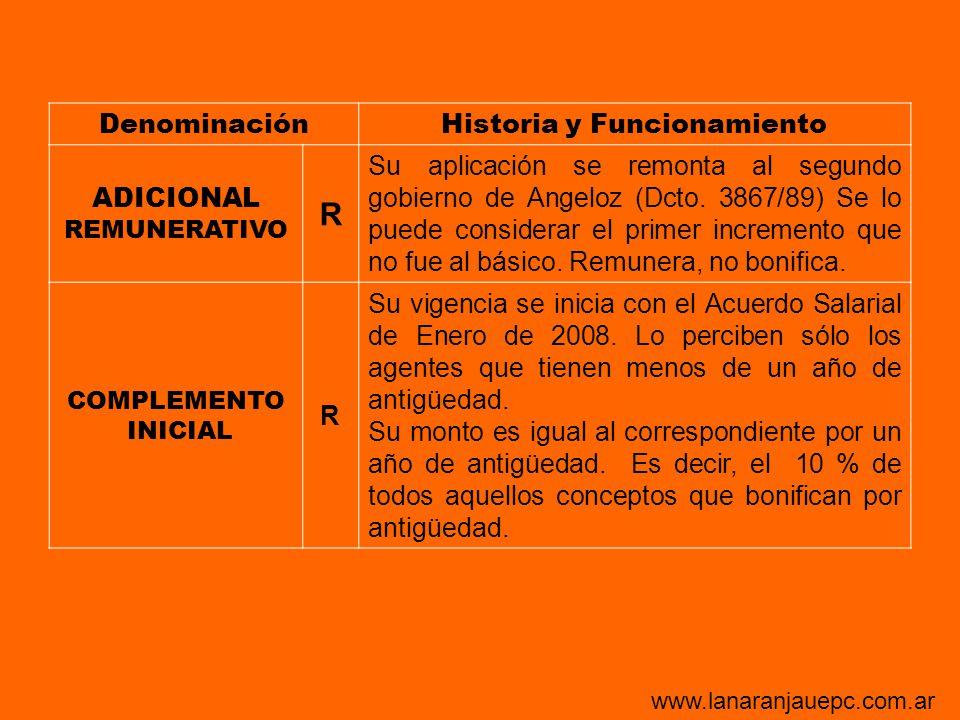 DenominaciónHistoria y Funcionamiento ADICIONAL REMUNERATIVO R Su aplicación se remonta al segundo gobierno de Angeloz (Dcto. 3867/89) Se lo puede con