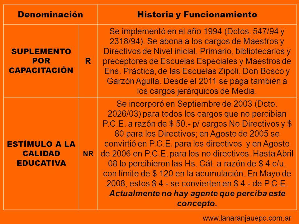 DenominaciónHistoria y Funcionamiento SUPLEMENTO POR CAPACITACIÓN R Se implementó en el año 1994 (Dctos. 547/94 y 2318/94). Se abona a los cargos de M