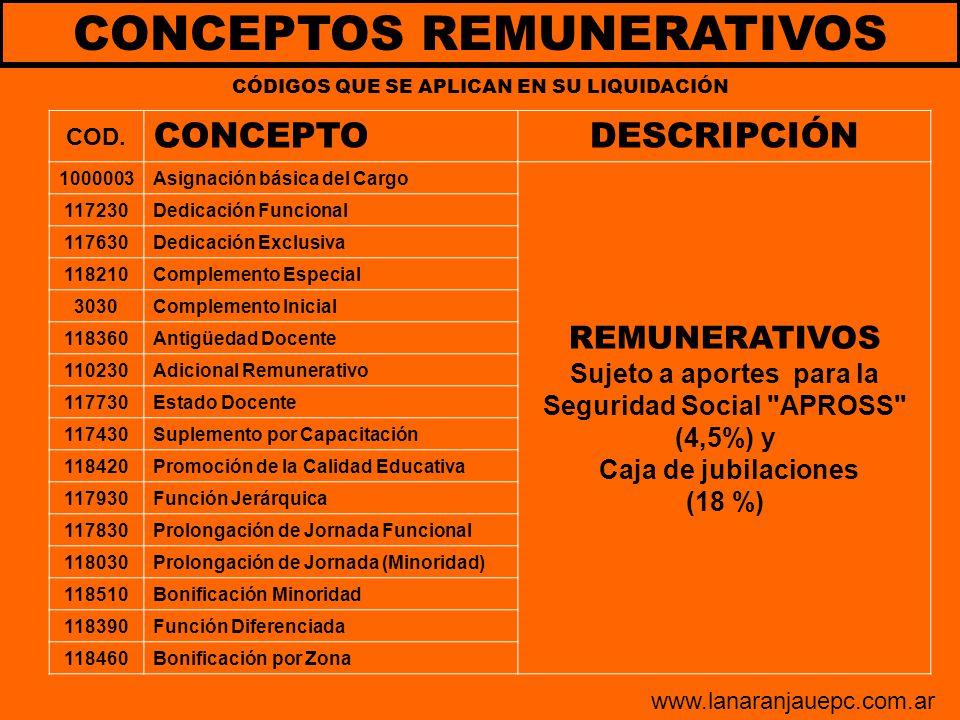 COD. CONCEPTODESCRIPCIÓN 1000003Asignación básica del Cargo REMUNERATIVOS Sujeto a aportes para la Seguridad Social
