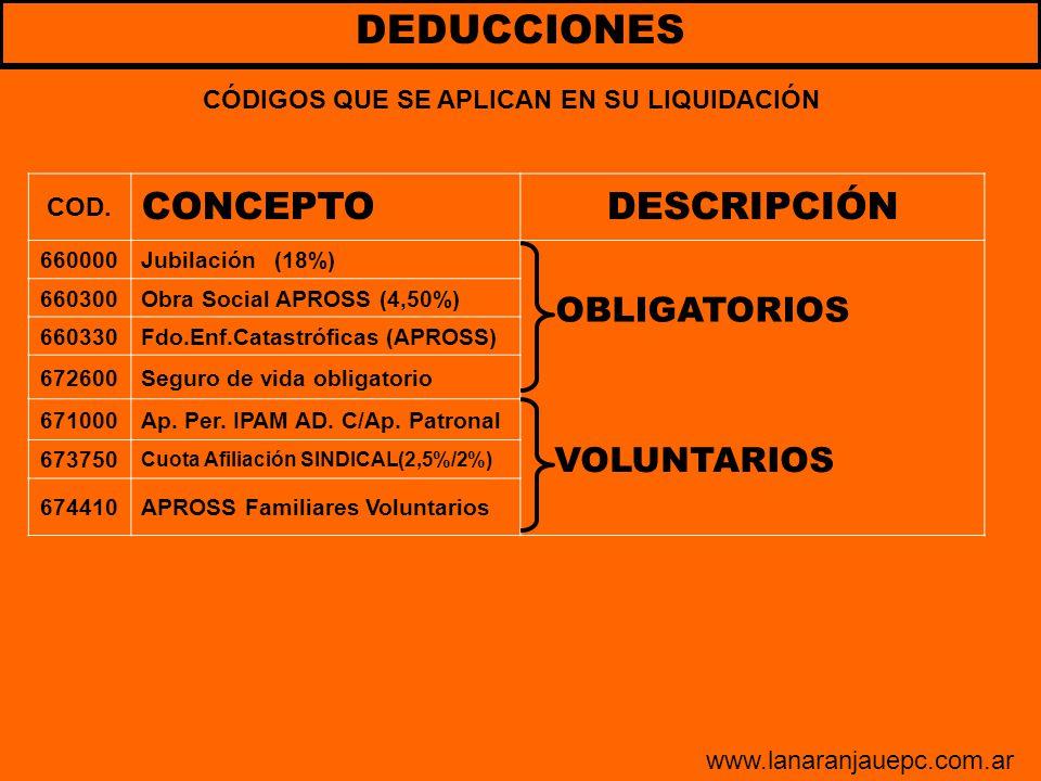 COD. CONCEPTODESCRIPCIÓN 660000Jubilación (18%) 660300Obra Social APROSS (4,50%) 660330Fdo.Enf.Catastróficas (APROSS) 672600Seguro de vida obligatorio