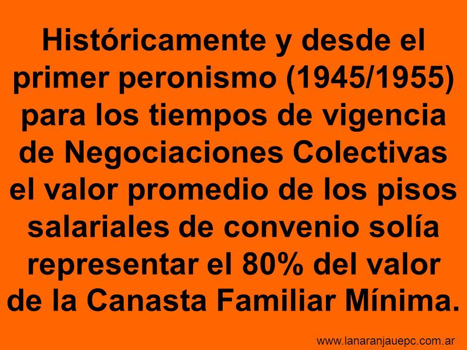 Históricamente y desde el primer peronismo (1945/1955) para los tiempos de vigencia de Negociaciones Colectivas el valor promedio de los pisos salaria