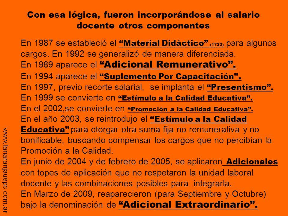 Con esa lógica, fueron incorporándose al salario docente otros componentes En 1987 se estableció el Material Didáctico (1733) para algunos cargos. En