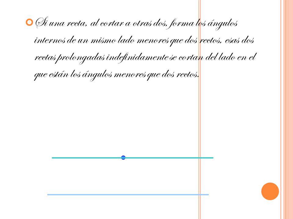 Si una recta, al cortar a otras dos, forma los ángulos internos de un mismo lado menores que dos rectos, esas dos rectas prolongadas indefinidamente s