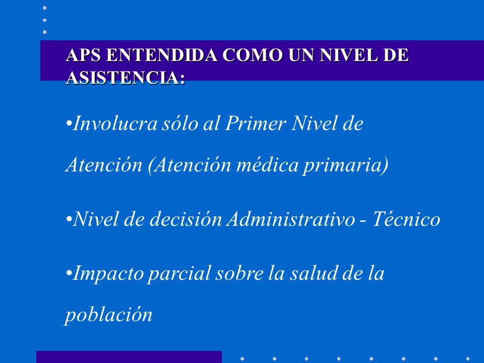 APS ENTENDIDA COMO UN NIVEL DE ASISTENCIA: Involucra sólo al Primer Nivel de Atención (Atención médica primaria) Nivel de decisión Administrativo - Té