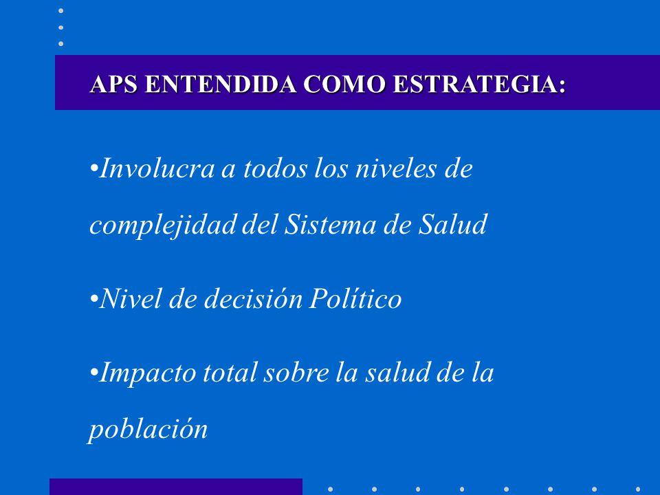 APS ENTENDIDA COMO ESTRATEGIA: Involucra a todos los niveles de complejidad del Sistema de Salud Nivel de decisión Político Impacto total sobre la sal