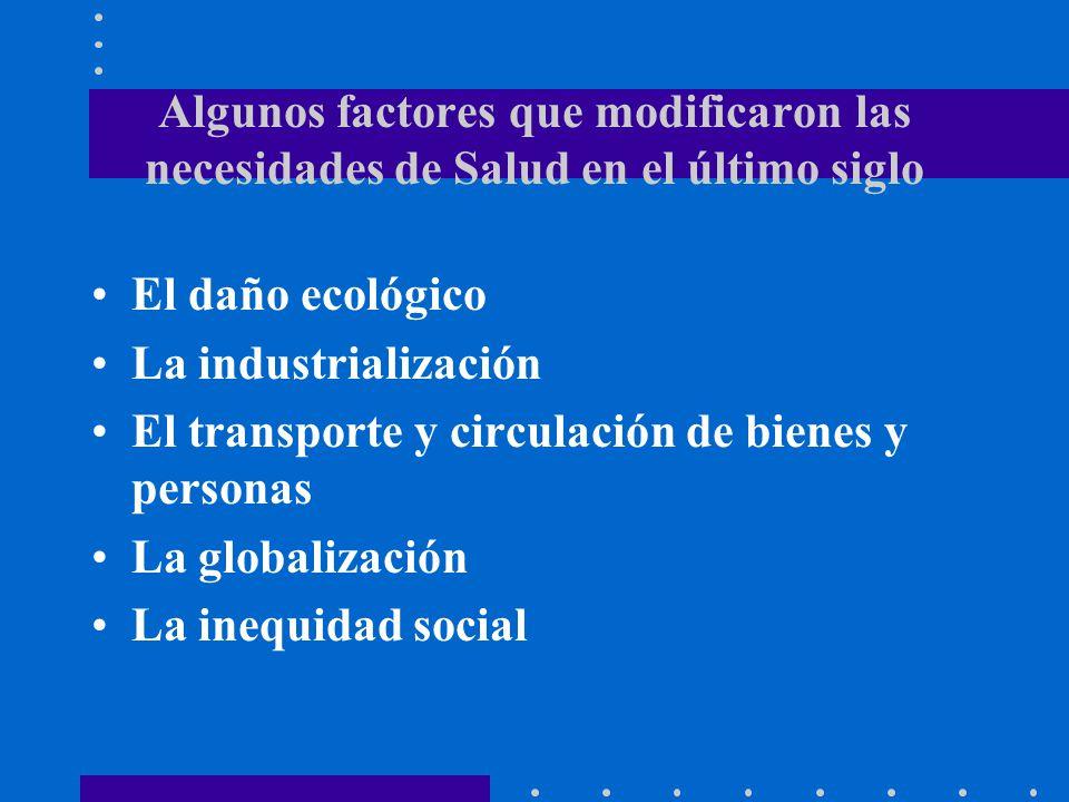 Algunos factores que modificaron las necesidades de Salud en el último siglo El daño ecológico La industrialización El transporte y circulación de bie