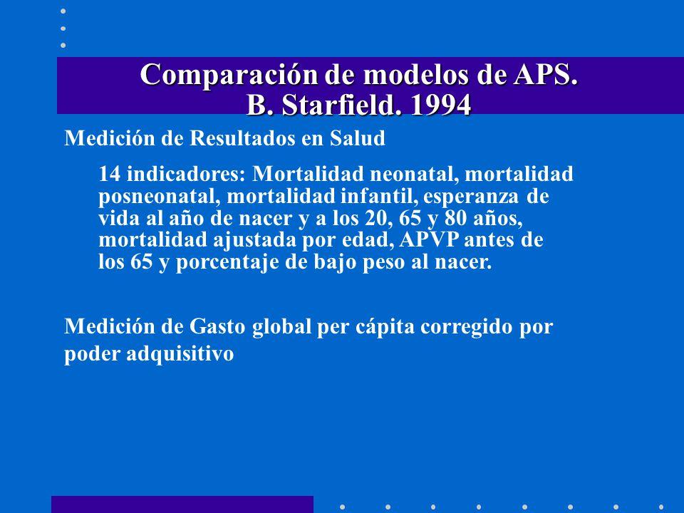 Comparación de modelos de APS. B. Starfield. 1994 Medición de Resultados en Salud 14 indicadores: Mortalidad neonatal, mortalidad posneonatal, mortali