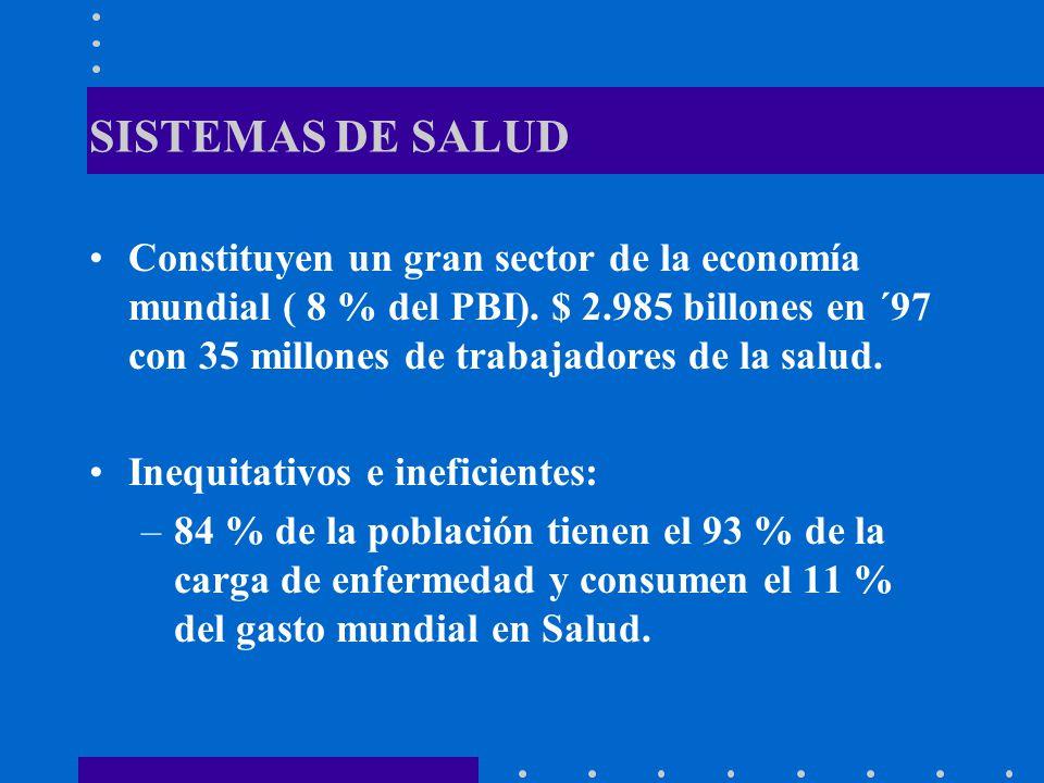 Constituyen un gran sector de la economía mundial ( 8 % del PBI). $ 2.985 billones en ´97 con 35 millones de trabajadores de la salud. Inequitativos e