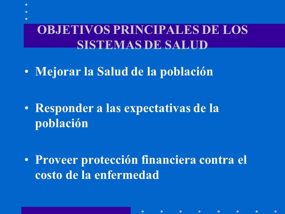 OBJETIVOS PRINCIPALES DE LOS SISTEMAS DE SALUD Mejorar la Salud de la población Responder a las expectativas de la población Proveer protección financ