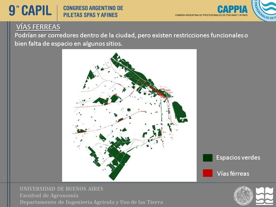 UNIVERSIDAD DE BUENOS AIRES Facultad de Agronomía Departamento de Ingeniería Agrícola y Uso de las Tierra Podrían ser corredores dentro de la ciudad,