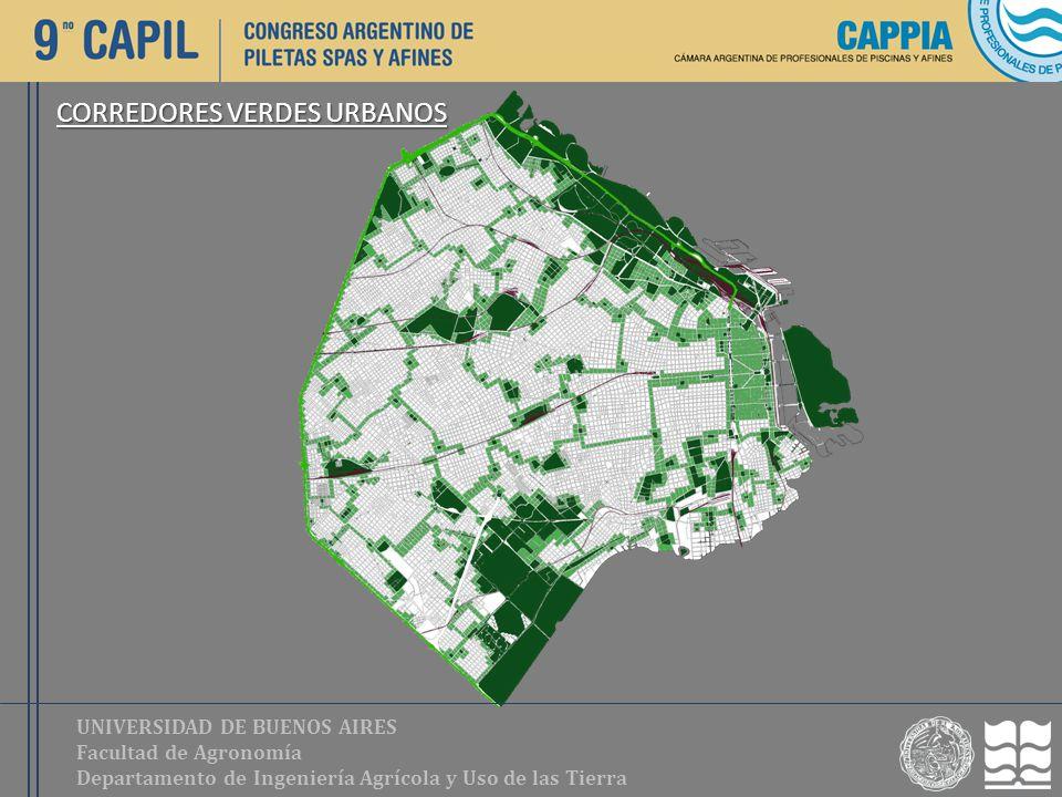 UNIVERSIDAD DE BUENOS AIRES Facultad de Agronomía Departamento de Ingeniería Agrícola y Uso de las Tierra CORREDORES VERDES URBANOS