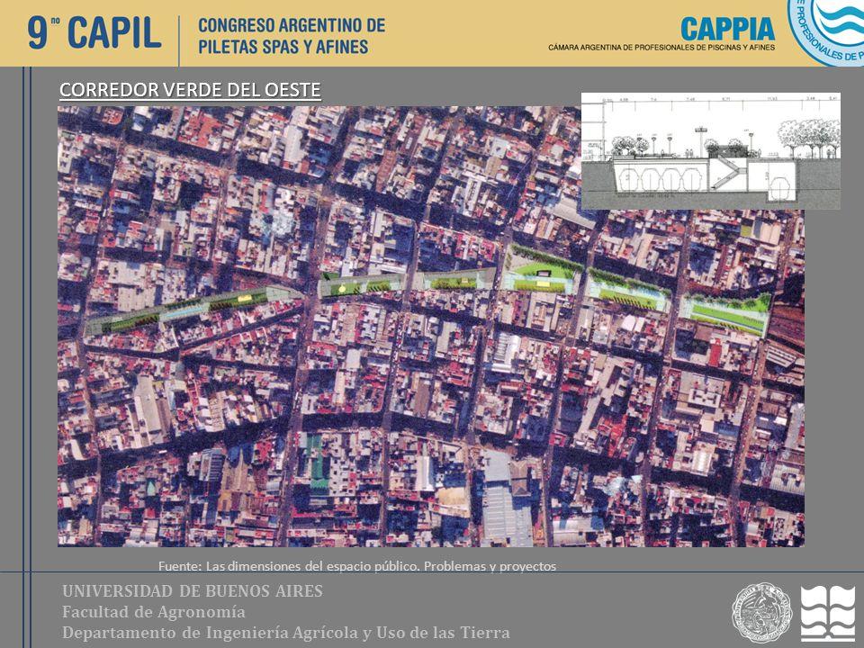 UNIVERSIDAD DE BUENOS AIRES Facultad de Agronomía Departamento de Ingeniería Agrícola y Uso de las Tierra Fuente: Las dimensiones del espacio público.