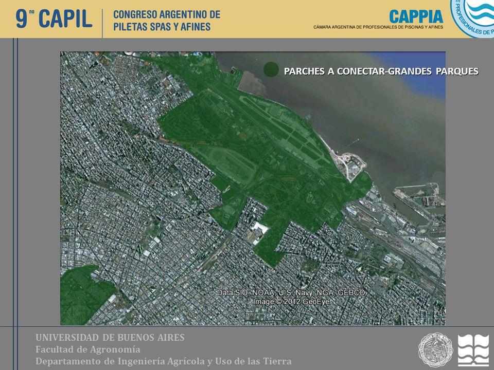 UNIVERSIDAD DE BUENOS AIRES Facultad de Agronomía Departamento de Ingeniería Agrícola y Uso de las Tierra PARCHES A CONECTAR-GRANDES PARQUES