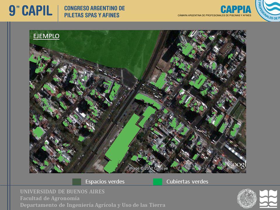 UNIVERSIDAD DE BUENOS AIRES Facultad de Agronomía Departamento de Ingeniería Agrícola y Uso de las Tierra Cubiertas verdesEspacios verdesEJEMPLO