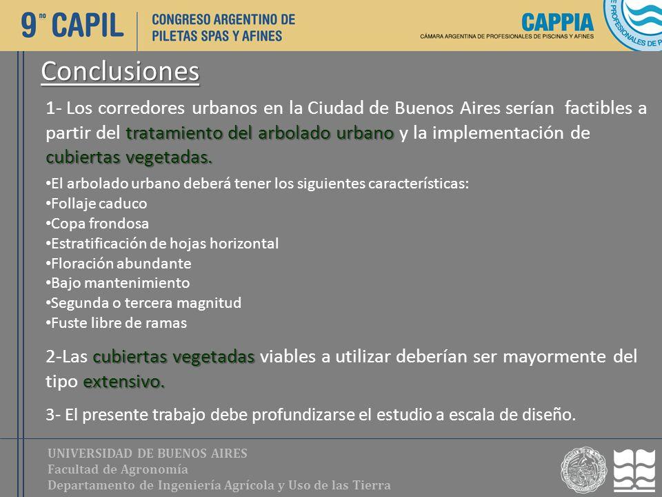 UNIVERSIDAD DE BUENOS AIRES Facultad de Agronomía Departamento de Ingeniería Agrícola y Uso de las Tierra Conclusiones tratamiento del arbolado urbano