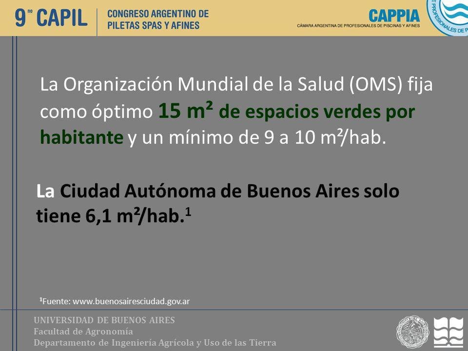 UNIVERSIDAD DE BUENOS AIRES Facultad de Agronomía Departamento de Ingeniería Agrícola y Uso de las Tierra La Organización Mundial de la Salud (OMS) fi