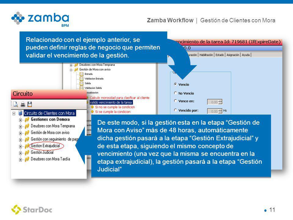 Zamba Workflow | Gestión de Clientes con Mora 11 Relacionado con el ejemplo anterior, se pueden definir reglas de negocio que permiten validar el vencimiento de la gestión.