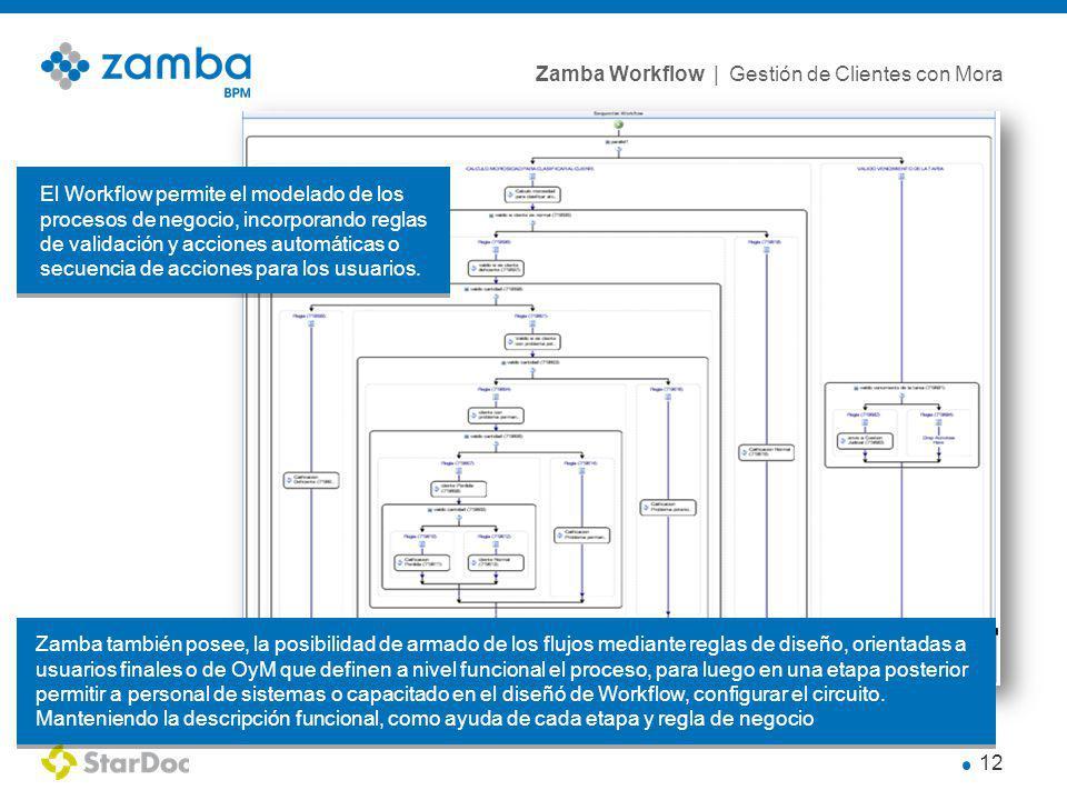 Zamba Workflow | Gestión de Clientes con Mora 12 El Workflow permite el modelado de los procesos de negocio, incorporando reglas de validación y acciones automáticas o secuencia de acciones para los usuarios.