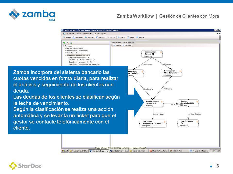 Zamba Workflow | Gestión de Clientes con Mora 3 Zamba incorpora del sistema bancario las cuotas vencidas en forma diaria, para realizar el análisis y seguimiento de los clientes con deuda.