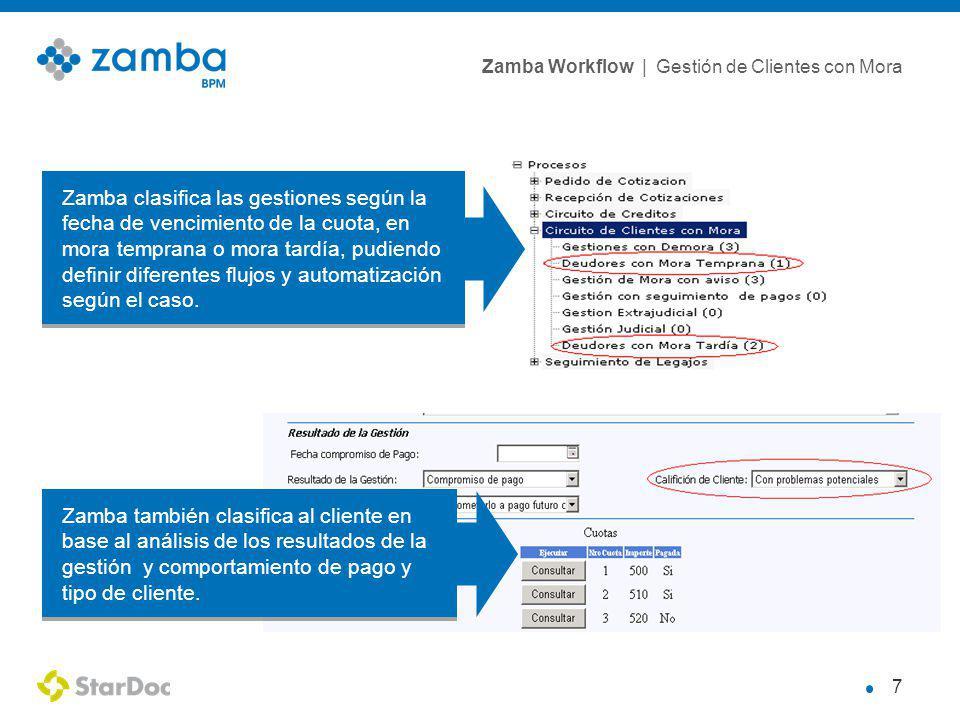 Zamba Workflow | Gestión de Clientes con Mora 7 Zamba clasifica las gestiones según la fecha de vencimiento de la cuota, en mora temprana o mora tardía, pudiendo definir diferentes flujos y automatización según el caso.