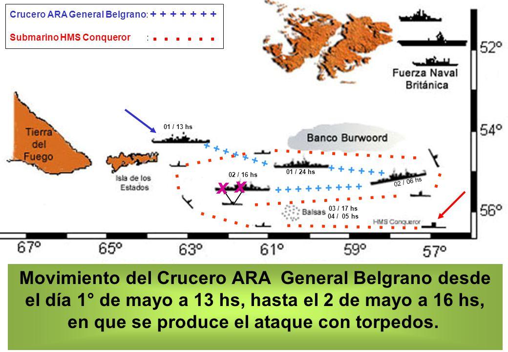 ................... + + + + + + +...... + + + + + +............... + + + + + + + + +............. Movimiento del Crucero ARA General Belgrano desde el
