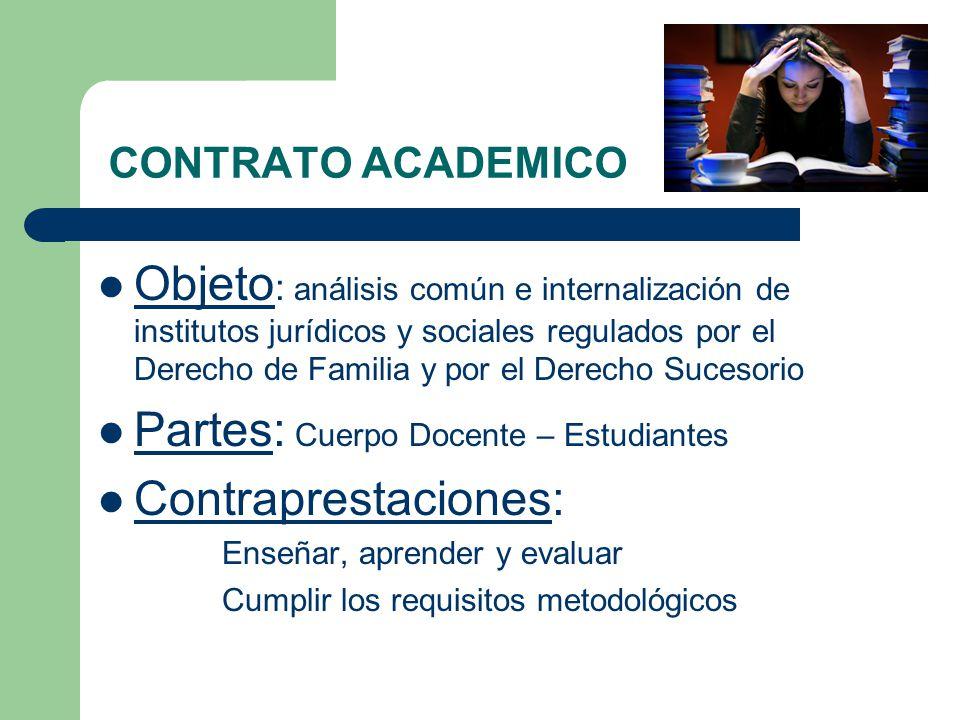 CONTRATO ACADEMICO Objeto : análisis común e internalización de institutos jurídicos y sociales regulados por el Derecho de Familia y por el Derecho S