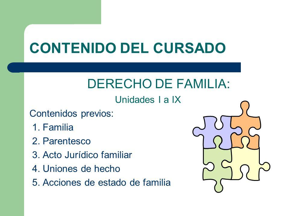 CONTENIDO DEL CURSADO DERECHO DE FAMILIA: Unidades I a IX Contenidos previos: 1. Familia 2. Parentesco 3. Acto Jurídico familiar 4. Uniones de hecho 5